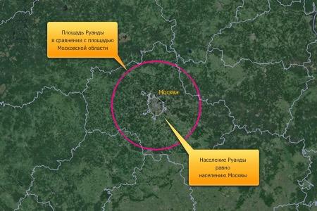 Площадь и население Руанды в сравнении с Москвой и Московской областью
