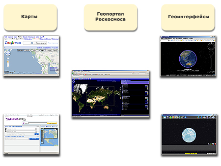 http://www.neogeography.ru/ru/images/conferences/Geoportal_Roscosmos/geoportal_roscosmos_2_450_338.jpg
